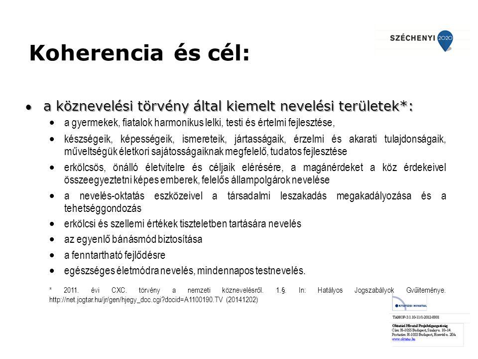 Felhasznált és ajánlott szakirodalom 2011.évi CXC.