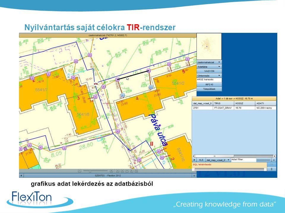 Nyilvántartás saját célokra TIR-rendszer grafikus adat lekérdezés az adatbázisból