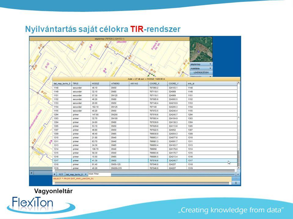 Nyilvántartás saját célokra TIR-rendszer Vagyonleltár