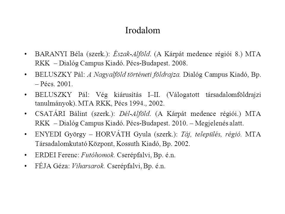 Irodalom BARANYI Béla (szerk.): Észak-Alföld. (A Kárpát medence régiói 8.) MTA RKK – Dialóg Campus Kiadó. Pécs-Budapest. 2008. BELUSZKY Pál: A Nagyalf