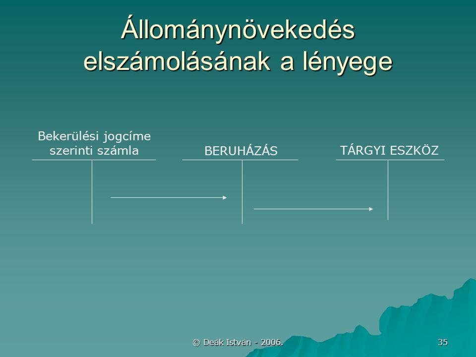 © Deák István - 2006. 35 Állománynövekedés elszámolásának a lényege Bekerülési jogcíme szerinti számla BERUHÁZÁS TÁRGYI ESZKÖZ