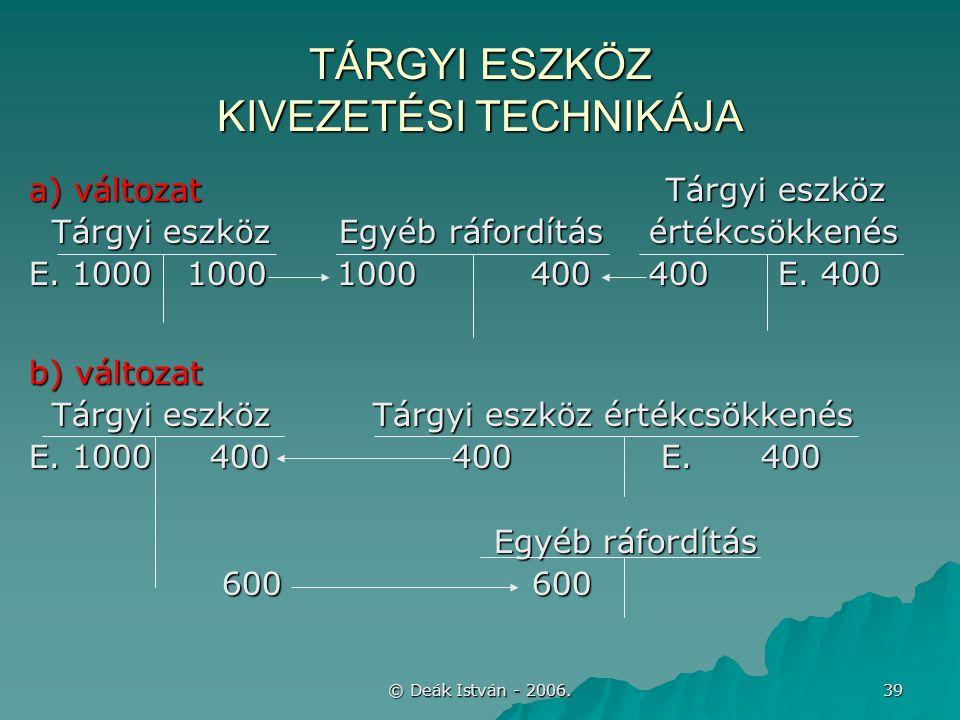 © Deák István - 2006. 39 TÁRGYI ESZKÖZ KIVEZETÉSI TECHNIKÁJA a) változat Tárgyi eszköz Tárgyi eszköz Egyéb ráfordítás értékcsökkenés Tárgyi eszköz Egy
