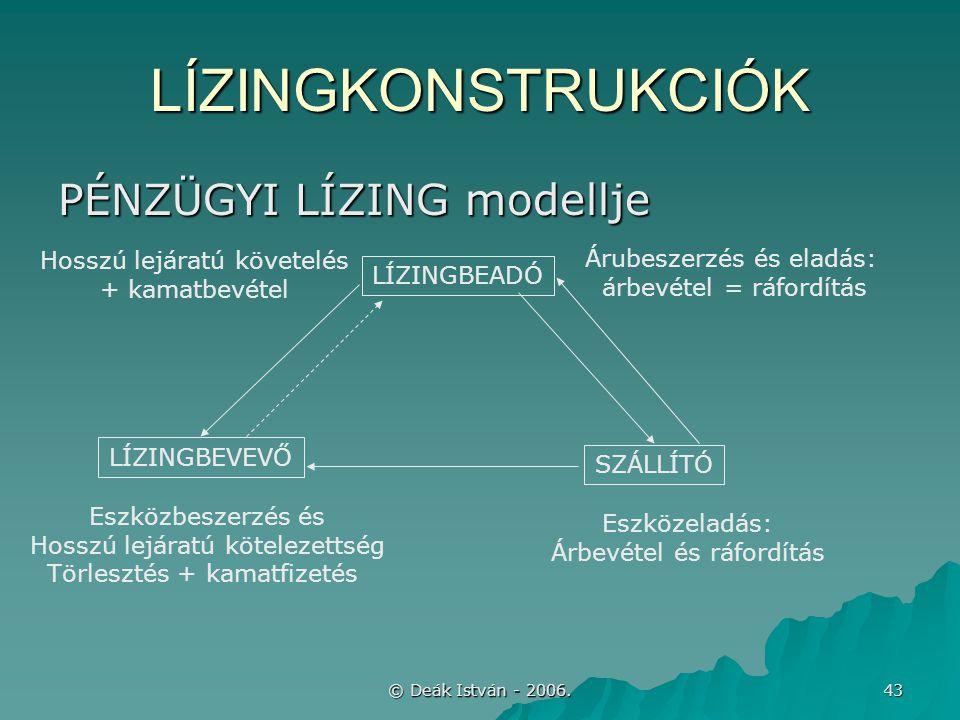 © Deák István - 2006. 43 LÍZINGKONSTRUKCIÓK PÉNZÜGYI LÍZING modellje LÍZINGBEADÓ SZÁLLÍTÓ LÍZINGBEVEVŐ Eszközeladás: Árbevétel és ráfordítás Árubeszer