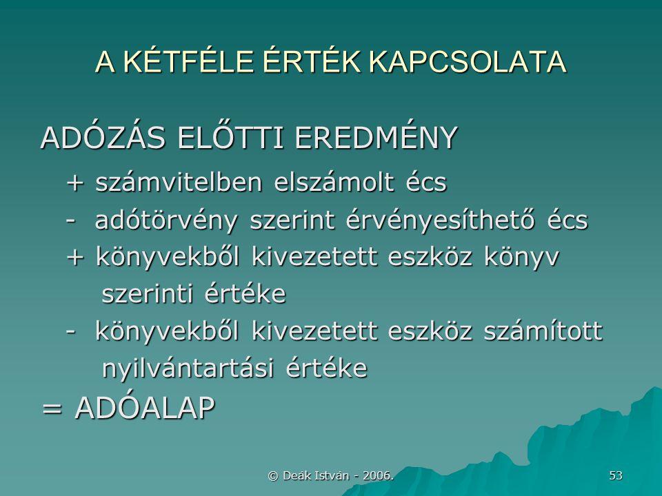 © Deák István - 2006. 53 A KÉTFÉLE ÉRTÉK KAPCSOLATA ADÓZÁS ELŐTTI EREDMÉNY + számvitelben elszámolt écs - adótörvény szerint érvényesíthető écs + köny