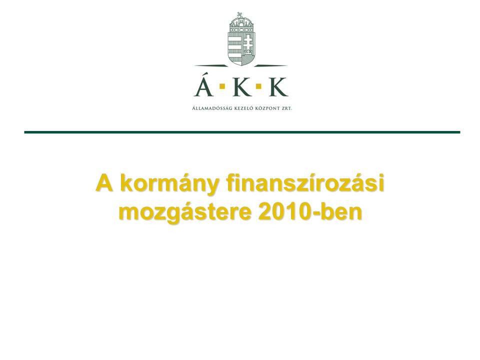 A kormány finanszírozási mozgástere 2010-ben