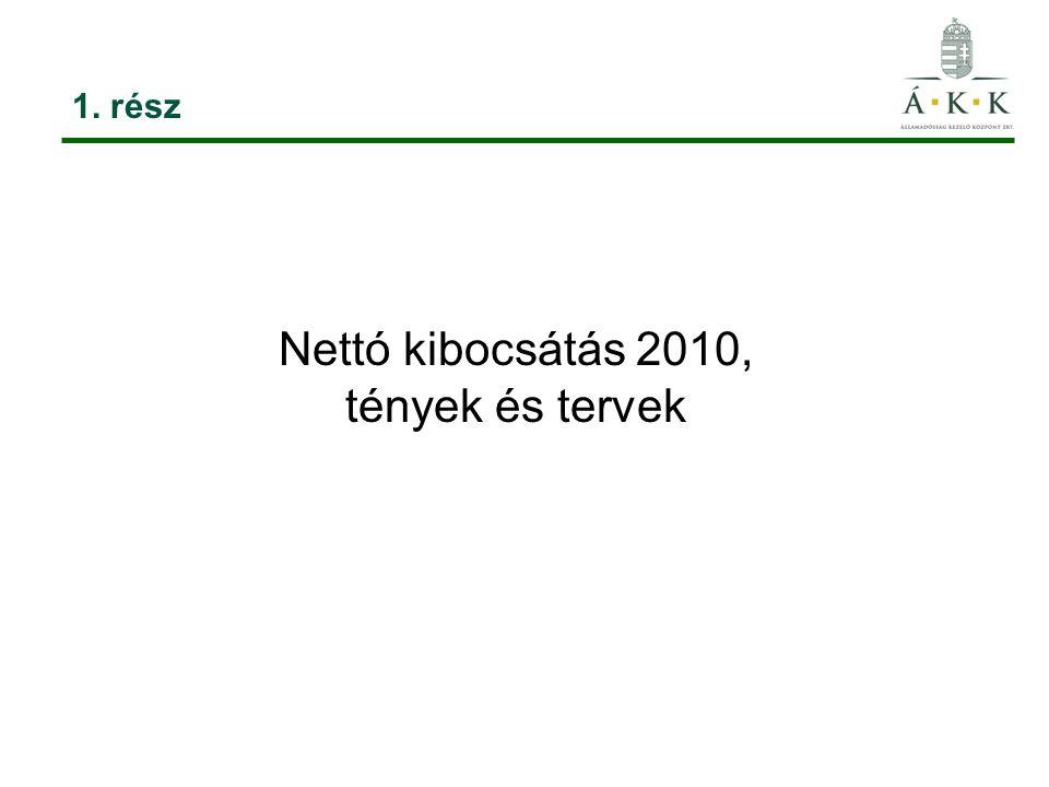 Nettó kibocsátás 2010, tények és tervek 1. rész