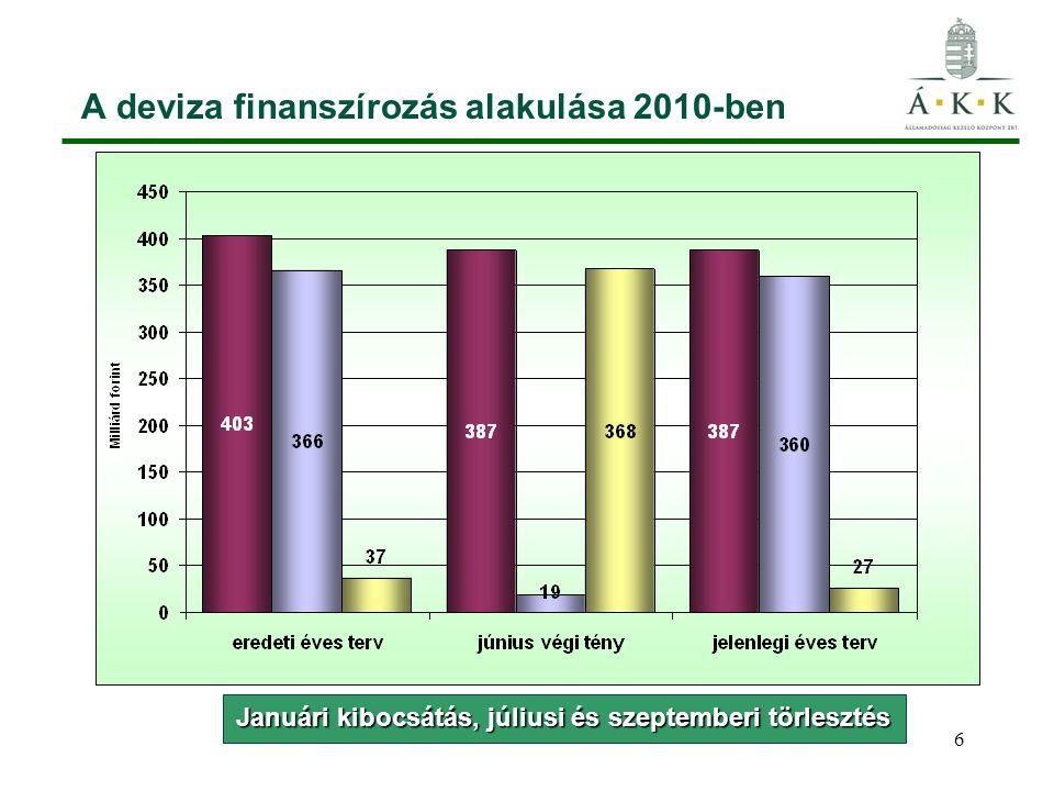 6 A deviza finanszírozás alakulása 2010-ben Januári kibocsátás, júliusi és szeptemberi törlesztés
