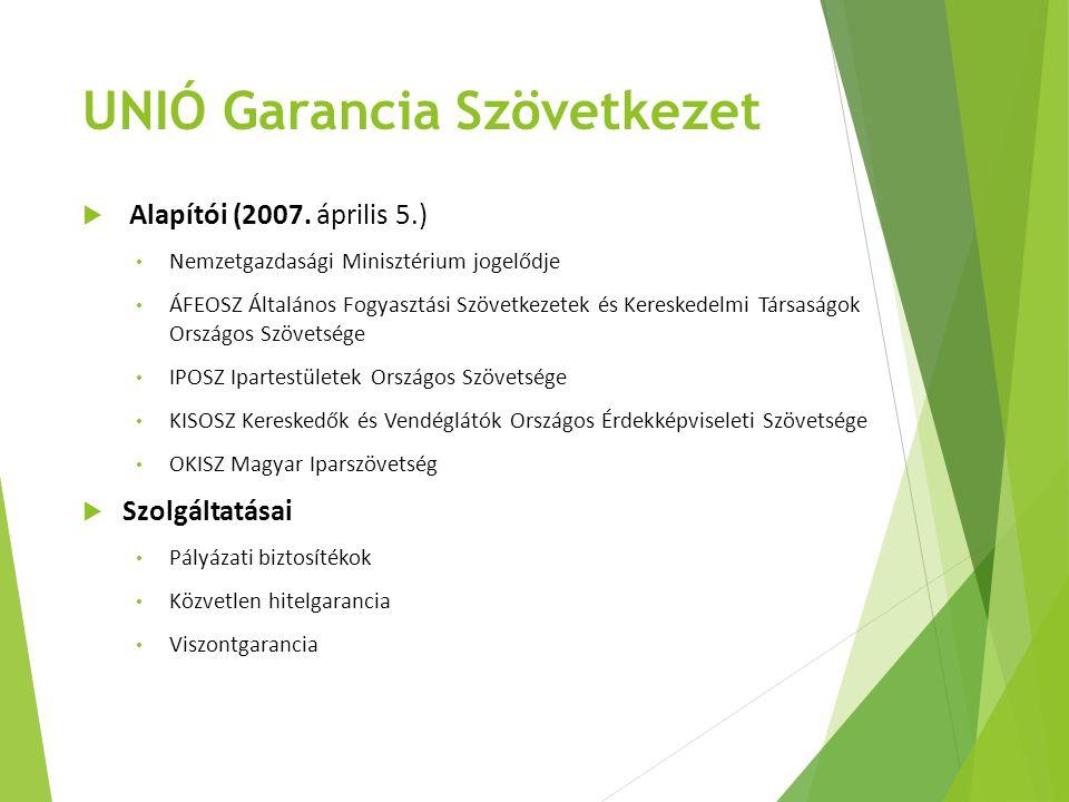 UNIÓ Garancia Szövetkezet  Alapítói (2007. április 5.) Nemzetgazdasági Minisztérium jogelődje ÁFEOSZ Általános Fogyasztási Szövetkezetek és Kereskede