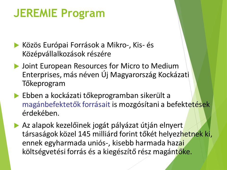 JEREMIE Program  Közös Európai Források a Mikro-, Kis- és Középvállalkozások részére  Joint European Resources for Micro to Medium Enterprises, más