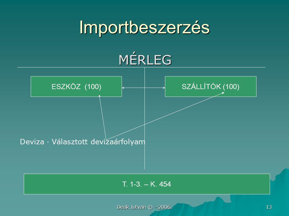Deák István © - 2006. 13 Importbeszerzés MÉRLEG MÉRLEG ESZKÖZ (100)SZÁLLÍTÓK (100) T. 1-3. – K. 454 Deviza ∙ Választott devizaárfolyam