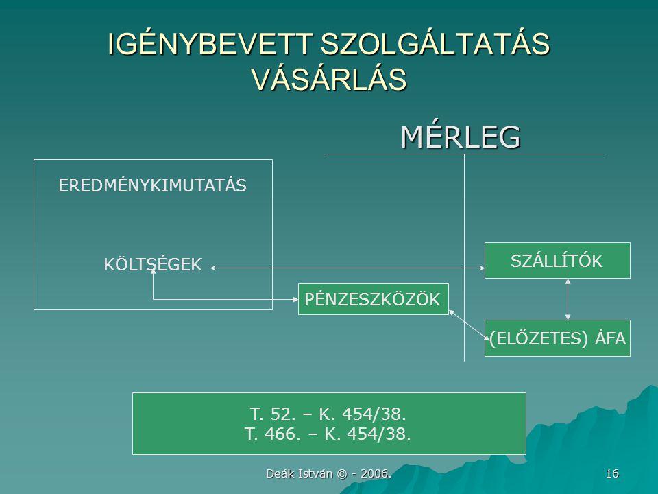 Deák István © - 2006. 16 IGÉNYBEVETT SZOLGÁLTATÁS VÁSÁRLÁS MÉRLEG MÉRLEG EREDMÉNYKIMUTATÁS KÖLTSÉGEK SZÁLLÍTÓK T. 52. – K. 454/38. T. 466. – K. 454/38