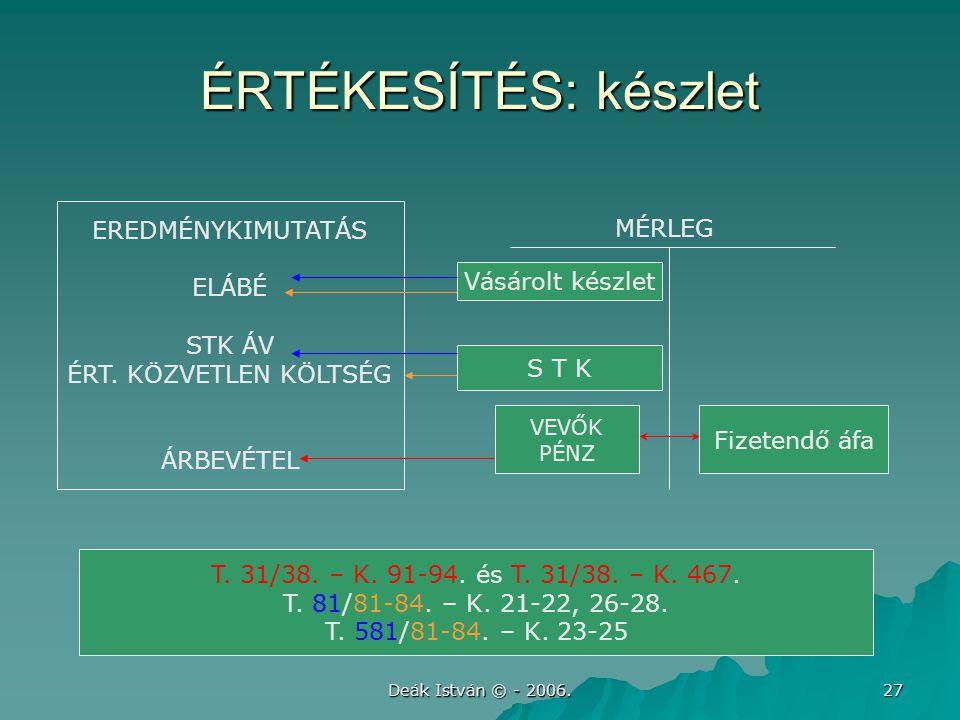 Deák István © - 2006.27 ÉRTÉKESÍTÉS: készlet EREDMÉNYKIMUTATÁS ELÁBÉ STK ÁV ÉRT.