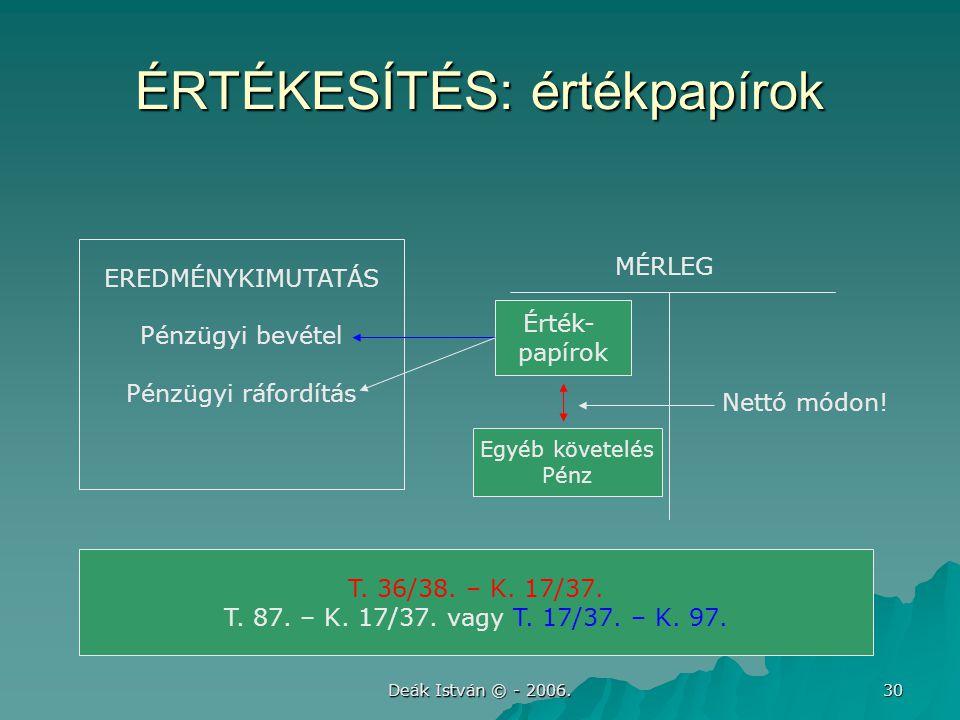 Deák István © - 2006. 30 ÉRTÉKESÍTÉS: értékpapírok EREDMÉNYKIMUTATÁS Pénzügyi bevétel Pénzügyi ráfordítás Érték- papírok T. 36/38. – K. 17/37. T. 87.
