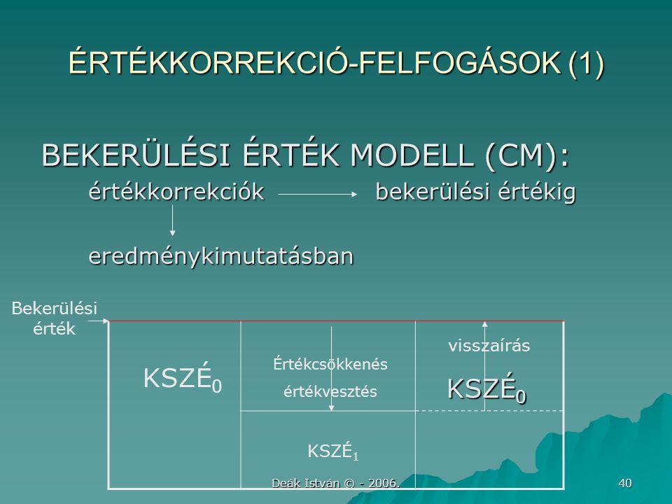 Deák István © - 2006. 40 ÉRTÉKKORREKCIÓ-FELFOGÁSOK (1) BEKERÜLÉSI ÉRTÉK MODELL (CM): értékkorrekciók bekerülési értékig értékkorrekciók bekerülési ért