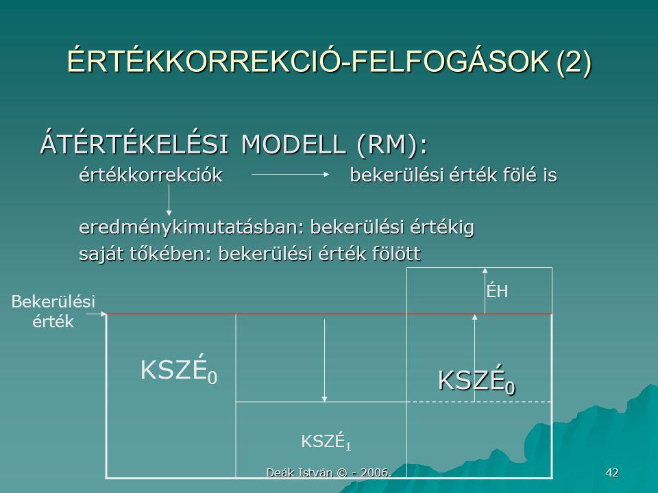Deák István © - 2006. 42 ÉRTÉKKORREKCIÓ-FELFOGÁSOK (2) ÁTÉRTÉKELÉSI MODELL (RM): értékkorrekciók bekerülési érték fölé is értékkorrekciók bekerülési é