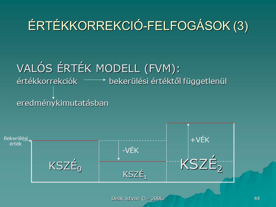 Deák István © - 2006. 44 ÉRTÉKKORREKCIÓ-FELFOGÁSOK (3) VALÓS ÉRTÉK MODELL (FVM): értékkorrekciók bekerülési értéktől függetlenül eredménykimutatásban