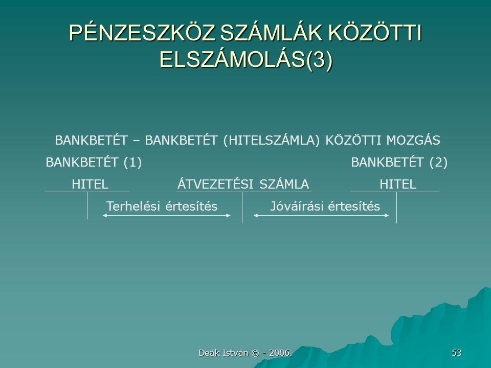 Deák István © - 2006. 53 PÉNZESZKÖZ SZÁMLÁK KÖZÖTTI ELSZÁMOLÁS(3) BANKBETÉT – BANKBETÉT (HITELSZÁMLA) KÖZÖTTI MOZGÁS BANKBETÉT (1) BANKBETÉT (2) HITEL