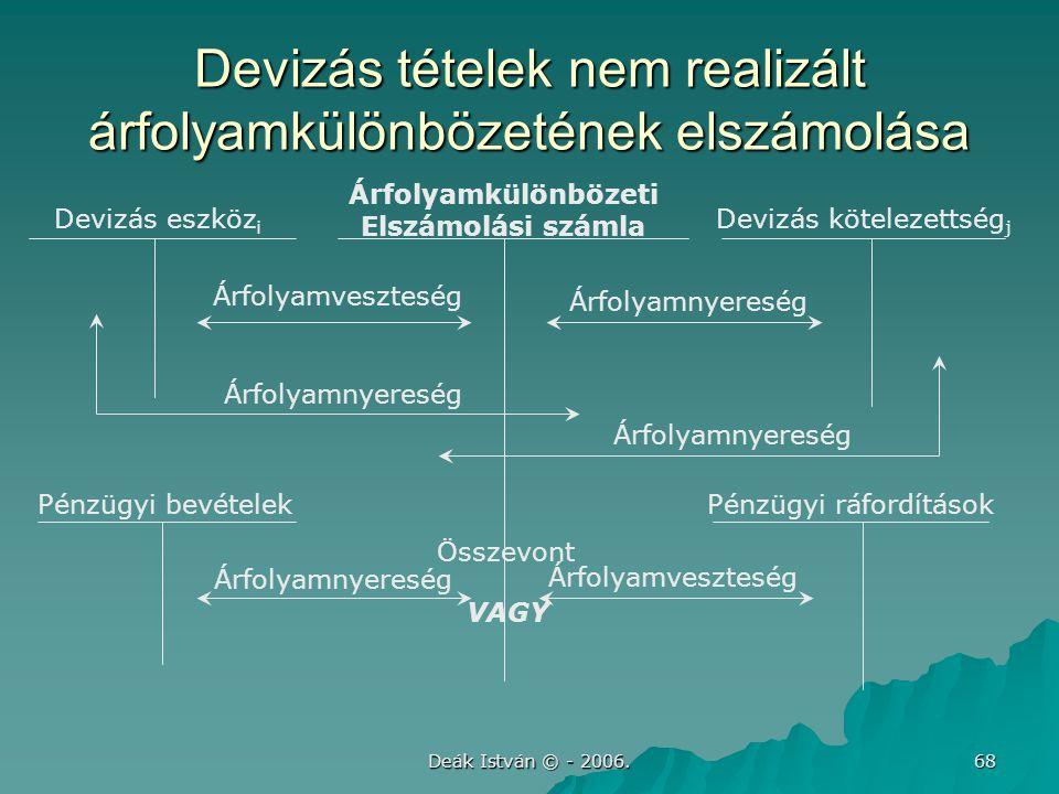 Deák István © - 2006. 68 Devizás tételek nem realizált árfolyamkülönbözetének elszámolása Árfolyamkülönbözeti Elszámolási számla Devizás eszköz i Devi