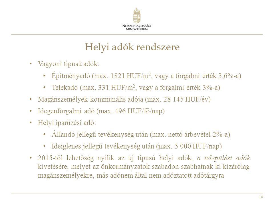 10 Helyi adók rendszere Vagyoni típusú adók: Építményadó (max. 1821 HUF/m 2, vagy a forgalmi érték 3,6%-a) Telekadó (max. 331 HUF/m 2, vagy a forgalmi