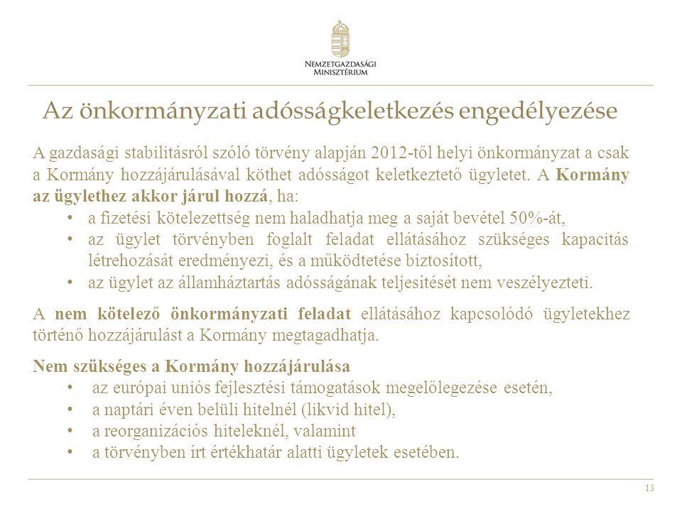 13 Az önkormányzati adósságkeletkezés engedélyezése A gazdasági stabilitásról szóló törvény alapján 2012-től helyi önkormányzat a csak a Kormány hozzájárulásával köthet adósságot keletkeztető ügyletet.