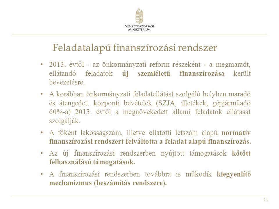 14 Feladatalapú finanszírozási rendszer 2013. évtől - az önkormányzati reform részeként - a megmaradt, ellátandó feladatok új szemléletű finanszírozás