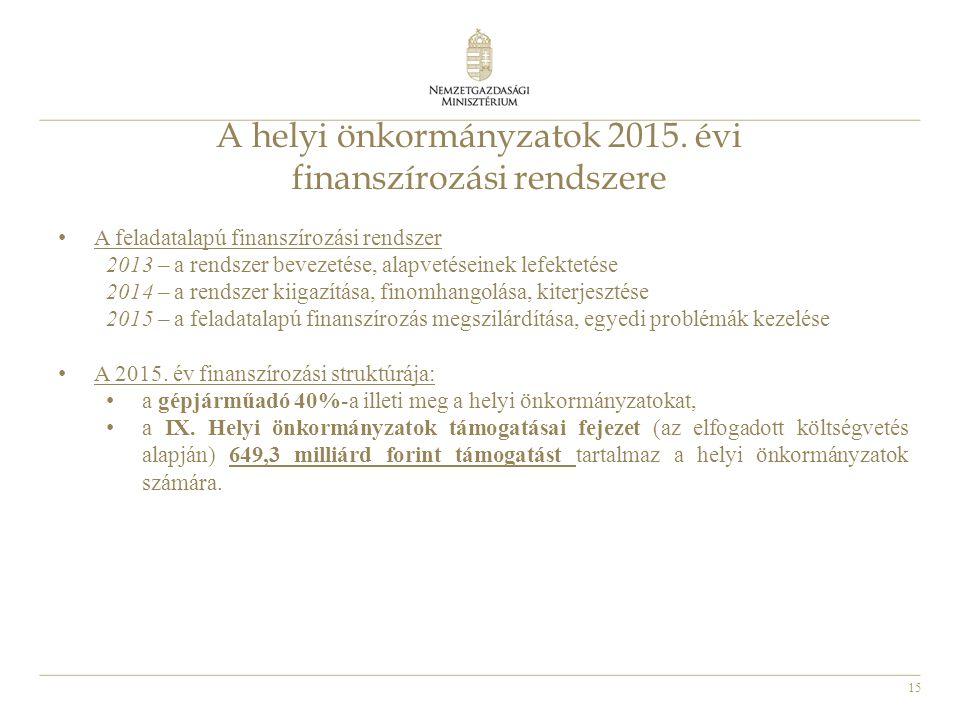 15 A helyi önkormányzatok 2015. évi finanszírozási rendszere A feladatalapú finanszírozási rendszer 2013 – a rendszer bevezetése, alapvetéseinek lefek