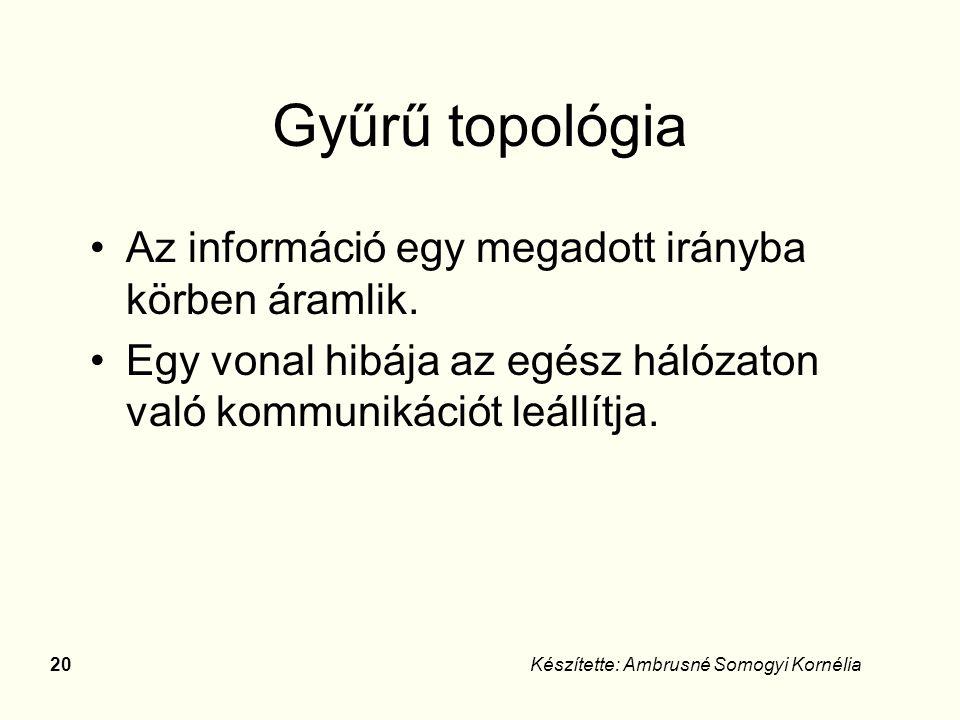 Busz (sín) topológia: