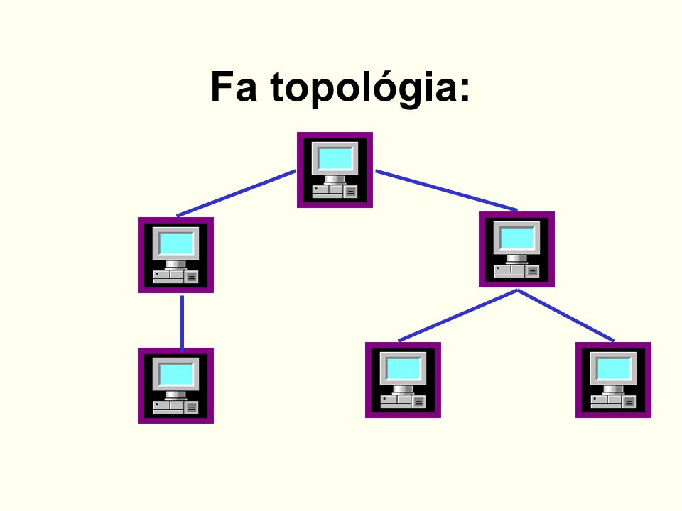Gyűrű topológia: