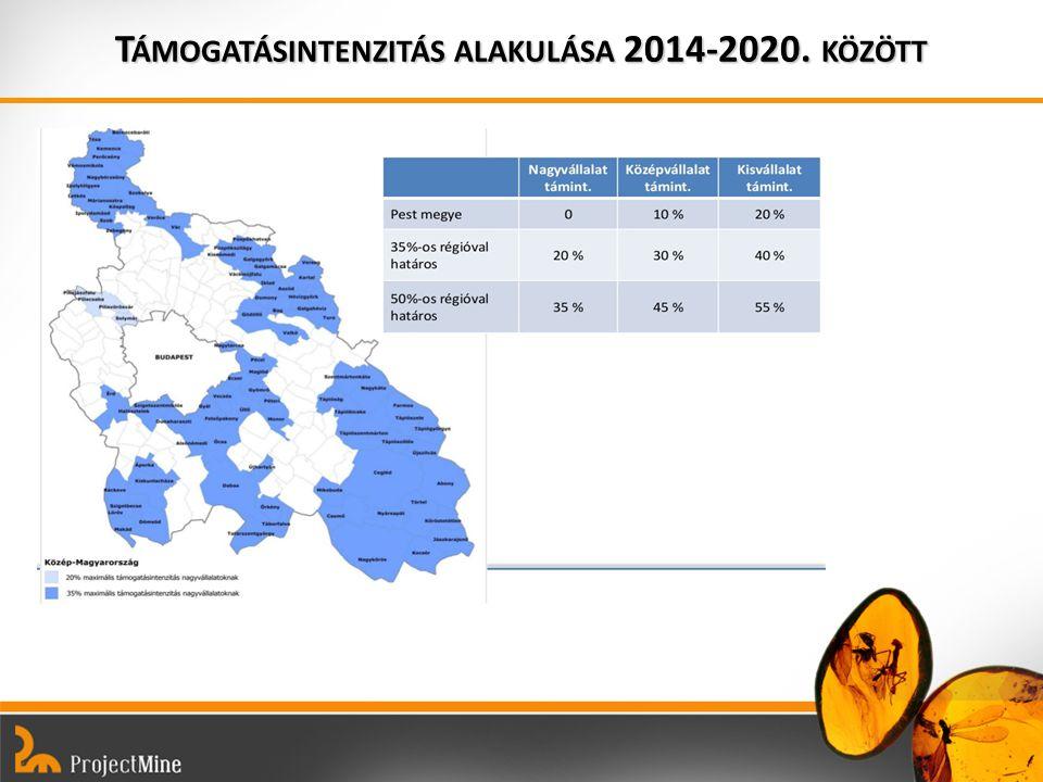 T ÁMOGATÁSINTENZITÁS ALAKULÁSA 2014-2020. KÖZÖTT