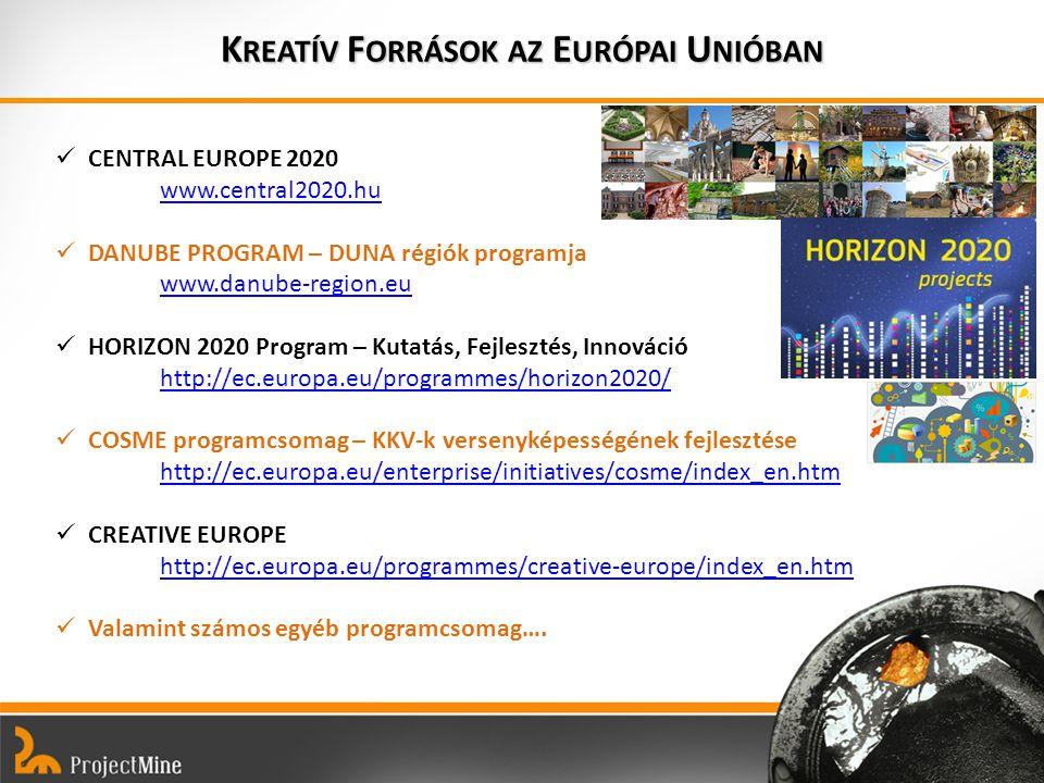K REATÍV F ORRÁSOK AZ E URÓPAI U NIÓBAN CENTRAL EUROPE 2020 www.central2020.hu DANUBE PROGRAM – DUNA régiók programja www.danube-region.eu HORIZON 2020 Program – Kutatás, Fejlesztés, Innováció http://ec.europa.eu/programmes/horizon2020/ COSME programcsomag – KKV-k versenyképességének fejlesztése http://ec.europa.eu/enterprise/initiatives/cosme/index_en.htm CREATIVE EUROPE http://ec.europa.eu/programmes/creative-europe/index_en.htm Valamint számos egyéb programcsomag….