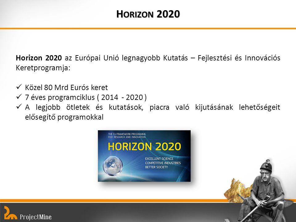 H ORIZON 2020 Horizon 2020 az Európai Unió legnagyobb Kutatás – Fejlesztési és Innovációs Keretprogramja: Közel 80 Mrd Eurós keret 7 éves programciklus ( 2014 - 2020 ) A legjobb ötletek és kutatások, piacra való kijutásának lehetőségeit elősegítő programokkal