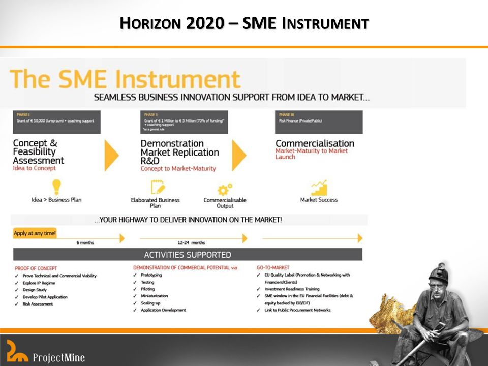 H ORIZON 2020 – SME I NSTRUMENT