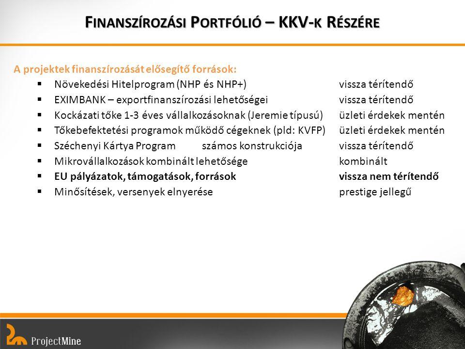 A projektek finanszírozását elősegítő források:  Növekedési Hitelprogram (NHP és NHP+)vissza térítendő  EXIMBANK – exportfinanszírozási lehetőségeivissza térítendő  Kockázati tőke 1-3 éves vállalkozásoknak (Jeremie típusú)üzleti érdekek mentén  Tőkebefektetési programok működő cégeknek (pld: KVFP)üzleti érdekek mentén  Széchenyi Kártya Program számos konstrukciójavissza térítendő  Mikrovállalkozások kombinált lehetősége kombinált  EU pályázatok, támogatások, forrásokvissza nem térítendő  Minősítések, versenyek elnyeréseprestige jellegű F INANSZÍROZÁSI P ORTFÓLIÓ – KKV- K R ÉSZÉRE