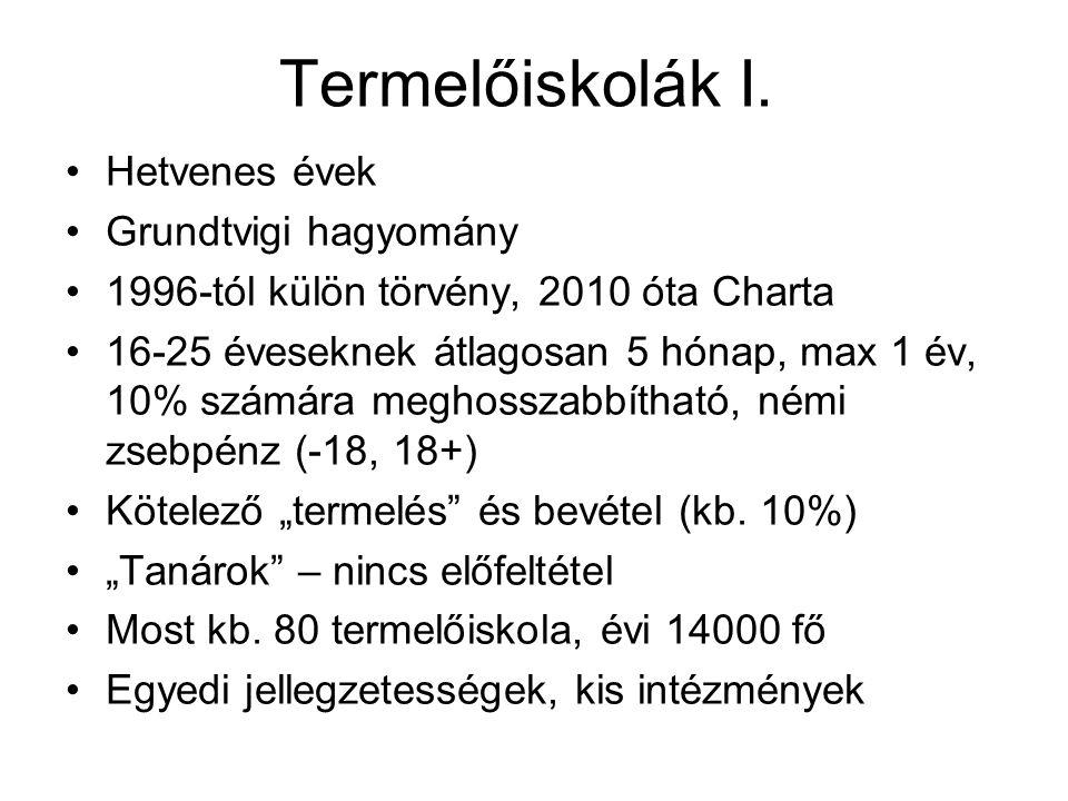Termelőiskolák I.