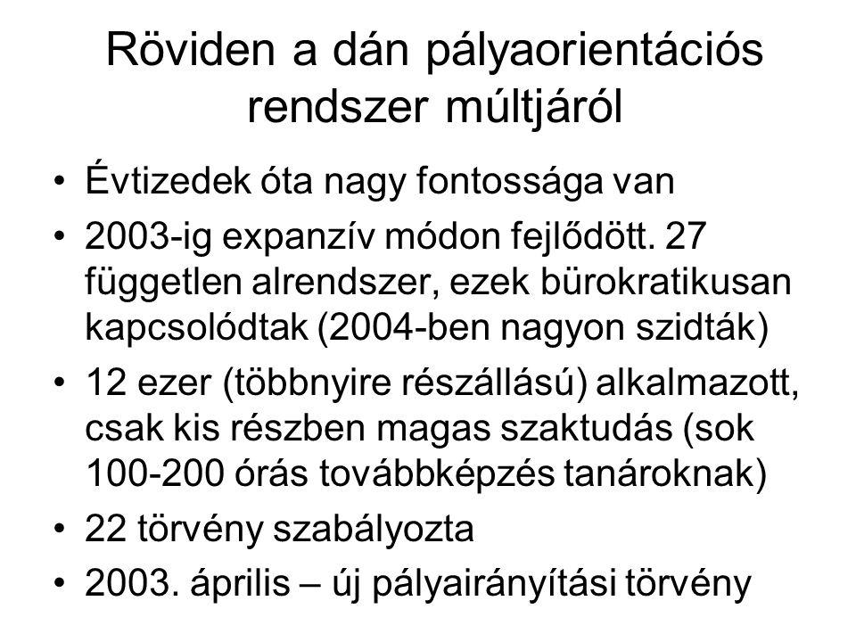 Röviden a dán pályaorientációs rendszer múltjáról Évtizedek óta nagy fontossága van 2003-ig expanzív módon fejlődött.