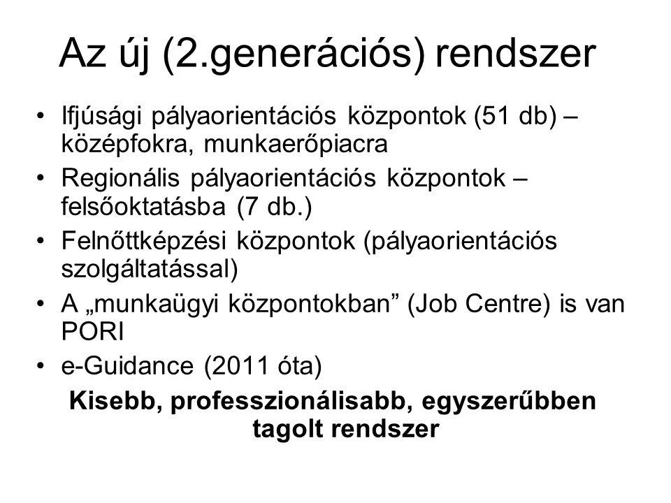 """Az új (2.generációs) rendszer Ifjúsági pályaorientációs központok (51 db) – középfokra, munkaerőpiacra Regionális pályaorientációs központok – felsőoktatásba (7 db.) Felnőttképzési központok (pályaorientációs szolgáltatással) A """"munkaügyi központokban (Job Centre) is van PORI e-Guidance (2011 óta) Kisebb, professzionálisabb, egyszerűbben tagolt rendszer"""