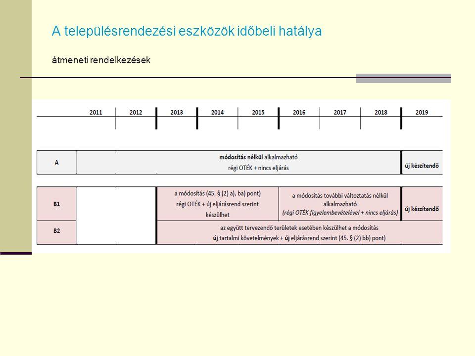 A településrendezési eszközök időbeli hatálya átmeneti rendelkezések