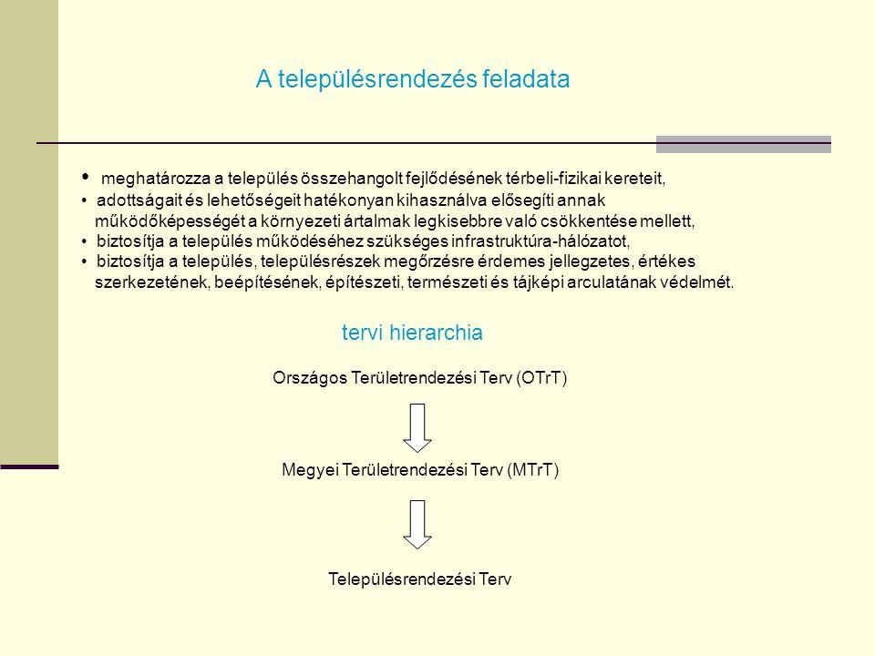 Országos Területrendezési Terv (OTrT) Megyei Területrendezési Terv (MTrT) Településrendezési Terv A településrendezés feladata meghatározza a települé