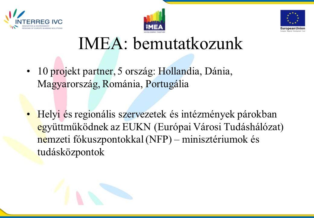 IMEA: bemutatkozunk 10 projekt partner, 5 ország: Hollandia, Dánia, Magyarország, Románia, Portugália Helyi és regionális szervezetek és intézmények párokban együttműködnek az EUKN (Európai Városi Tudáshálózat) nemzeti fókuszpontokkal (NFP) – minisztériumok és tudásközpontok