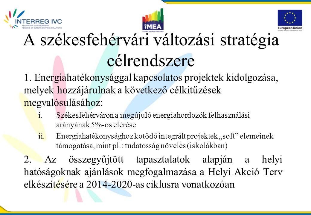 A székesfehérvári változási stratégia célrendszere 1.