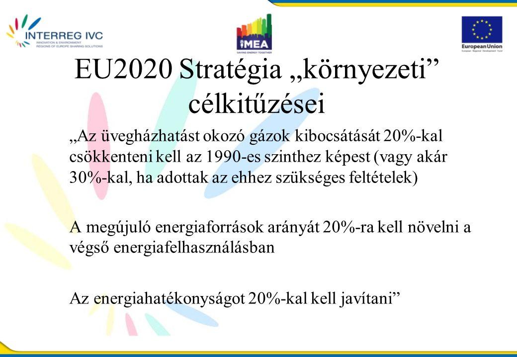 """EU2020 Stratégia """"környezeti célkitűzései """"Az üvegházhatást okozó gázok kibocsátását 20%-kal csökkenteni kell az 1990-es szinthez képest (vagy akár 30%-kal, ha adottak az ehhez szükséges feltételek) A megújuló energiaforrások arányát 20%-ra kell növelni a végső energiafelhasználásban Az energiahatékonyságot 20%-kal kell javítani"""