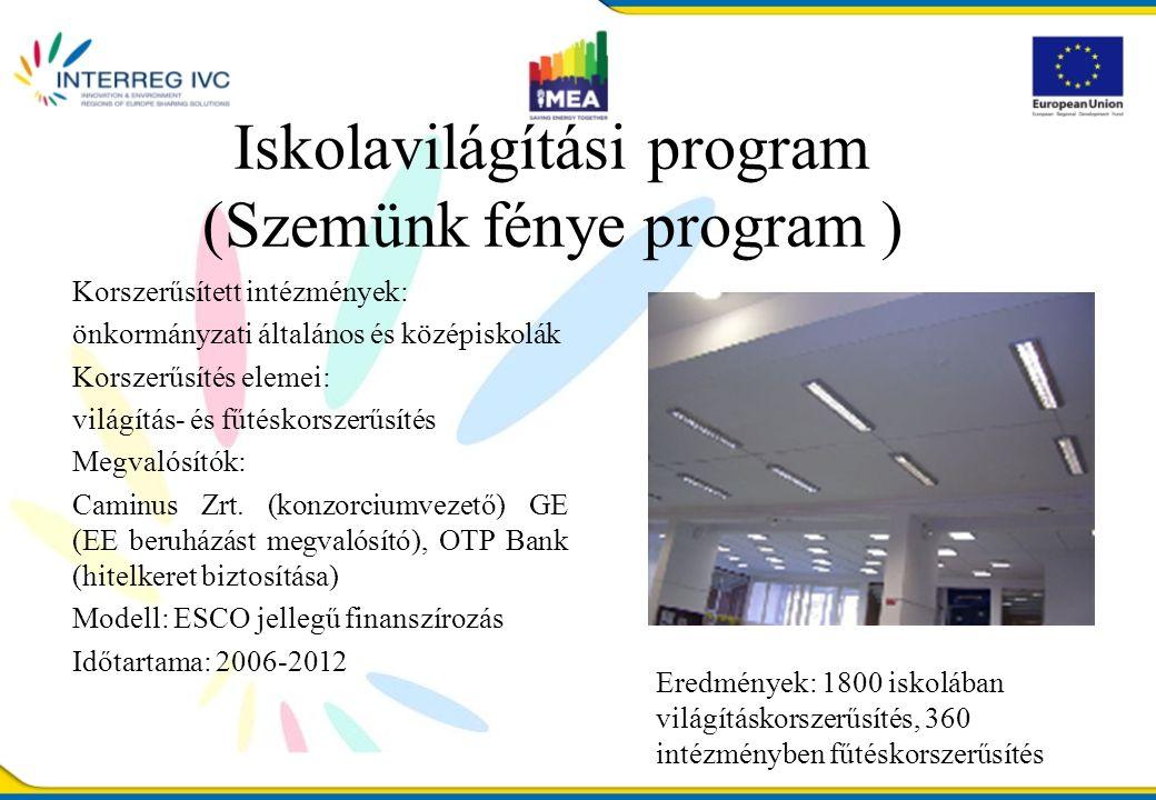 Iskolavilágítási program (Szemünk fénye program ) Korszerűsített intézmények: önkormányzati általános és középiskolák Korszerűsítés elemei: világítás- és fűtéskorszerűsítés Megvalósítók: Caminus Zrt.