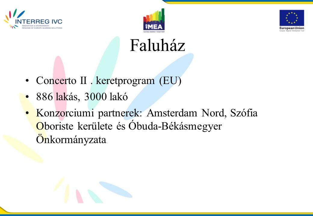 Faluház Concerto II.