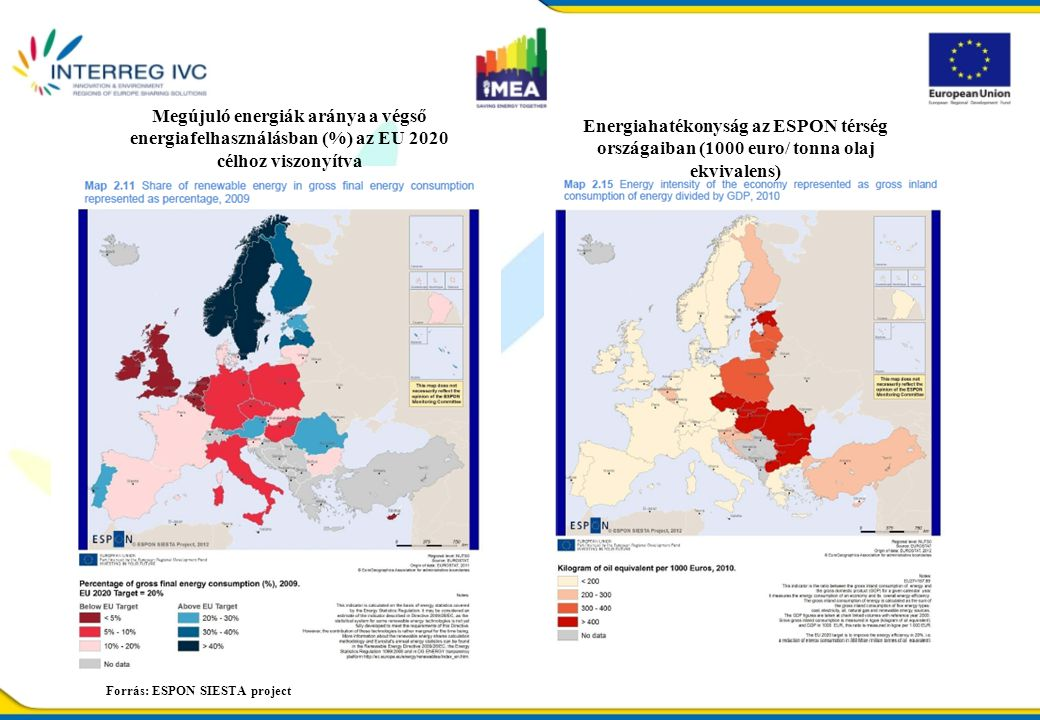 Forrás: ESPON SIESTA, ESPON ATLAS project, EEA Szén-dioxid kibocsátás 2009-ben, az 1990-es állapot %-ában, 1990 = 100%)