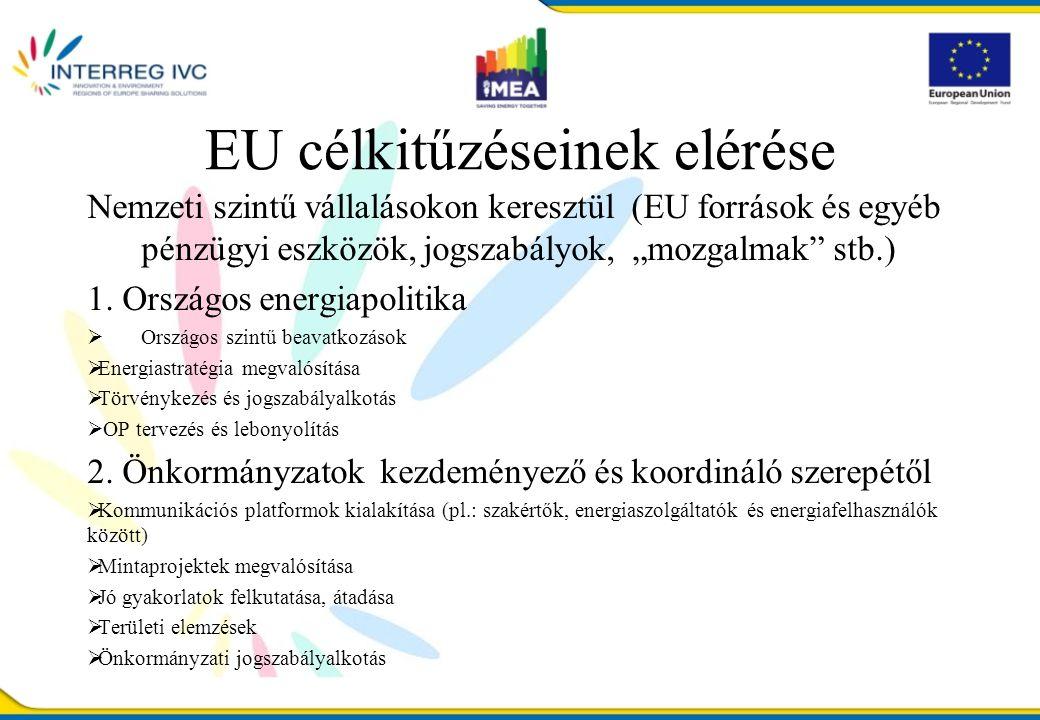 """EU célkitűzéseinek elérése Nemzeti szintű vállalásokon keresztül (EU források és egyéb pénzügyi eszközök, jogszabályok, """"mozgalmak stb.) 1."""
