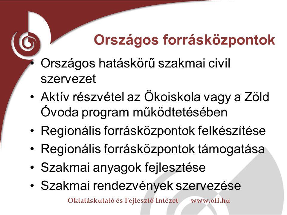 Oktatáskutató és Fejlesztő Intézet www.ofi.hu A tervezett forrásközpontok rendszere (2012-2016) Országos koordináció Ökoiskola országos forrásközpont Regionális forrásközpont Regionális forrásközpont.