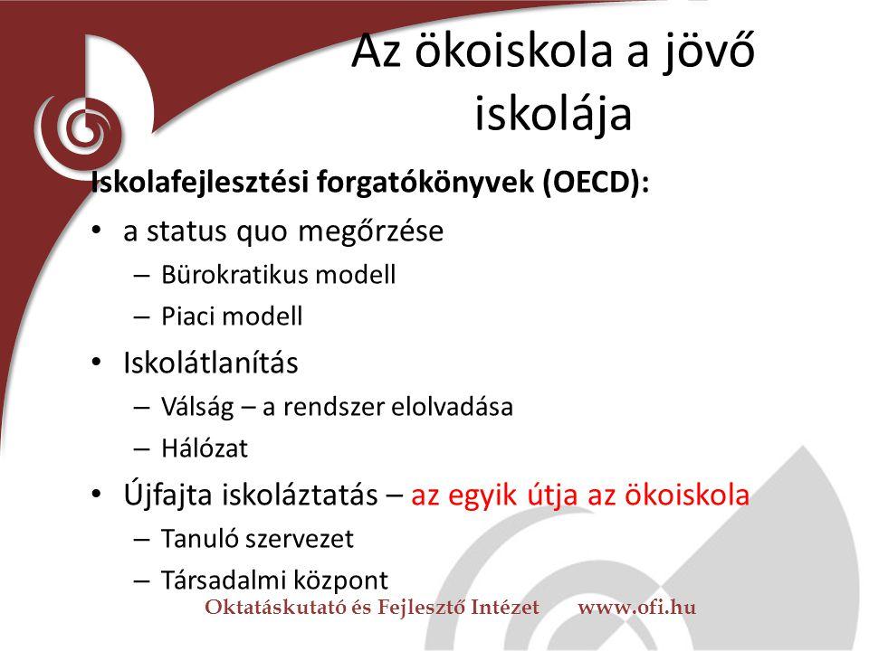 Oktatáskutató és Fejlesztő Intézet www.ofi.hu AZ ÖKOISKOLA HÁLÓZAT HELYZETE ÉS TERVEI Varga Attila varga.attila@ofi.hu