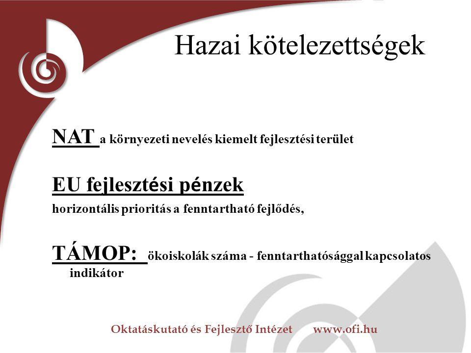 Oktatáskutató és Fejlesztő Intézet www.ofi.hu AZ EURÓPAI UNIÓ TANÁCSA következtetései a fenntartható fejlődést szolgáló oktatásról 2010.