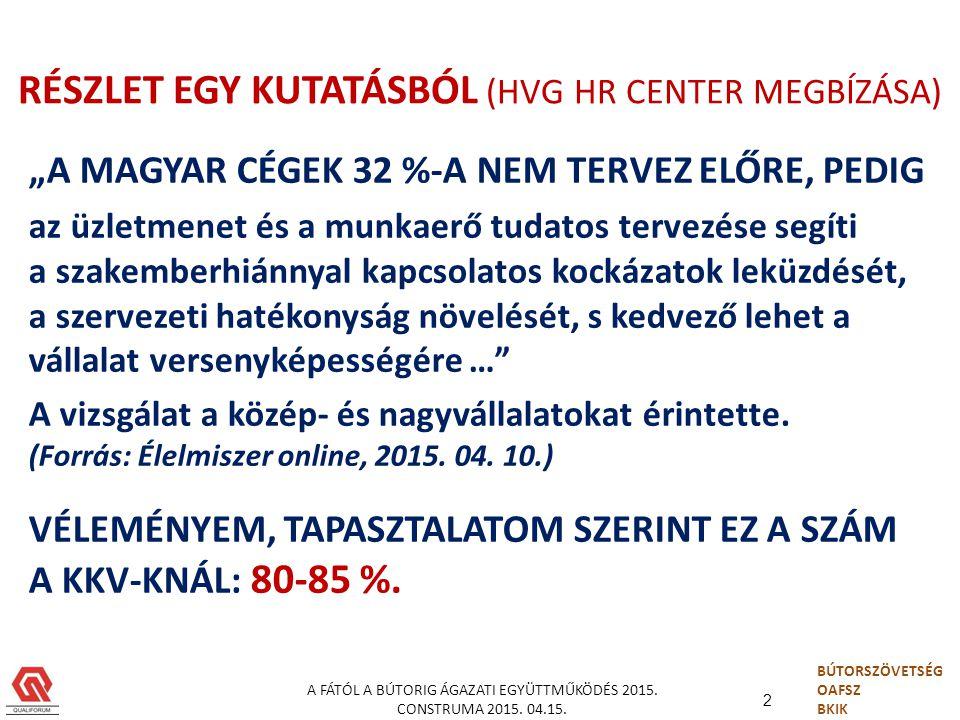 """2 BÚTORSZÖVETSÉG OAFSZ BKIK A FÁTÓL A BÚTORIG ÁGAZATI EGYÜTTMŰKÖDÉS 2015. CONSTRUMA 2015. 04.15. RÉSZLET EGY KUTATÁSBÓL (HVG HR CENTER MEGBÍZÁSA) """"A M"""
