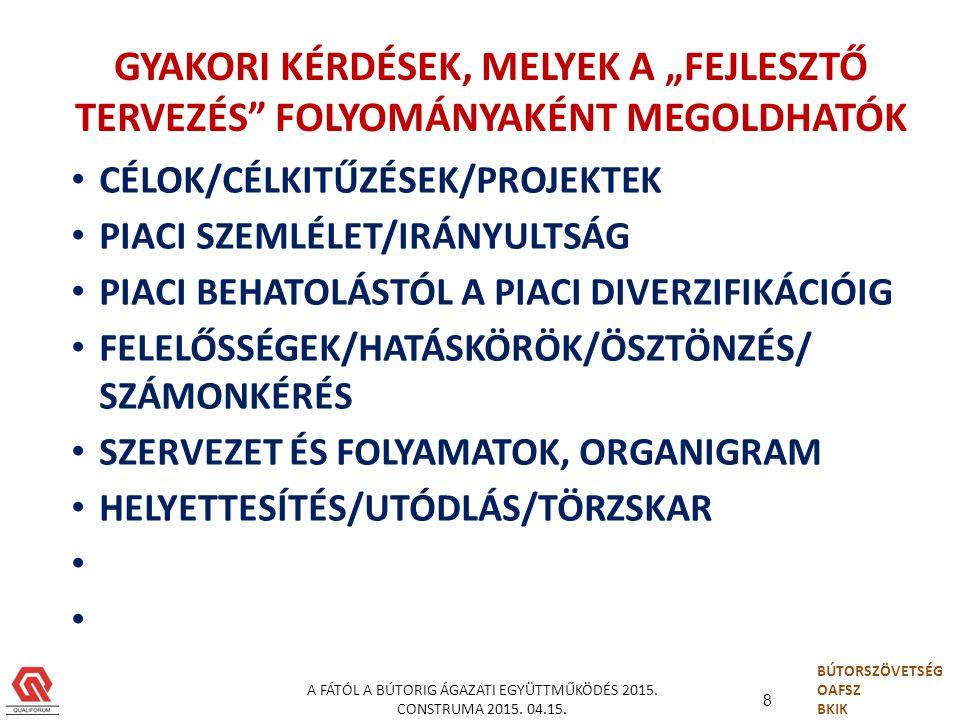 """8 BÚTORSZÖVETSÉG OAFSZ BKIK A FÁTÓL A BÚTORIG ÁGAZATI EGYÜTTMŰKÖDÉS 2015. CONSTRUMA 2015. 04.15. GYAKORI KÉRDÉSEK, MELYEK A """"FEJLESZTŐ TERVEZÉS"""" FOLYO"""